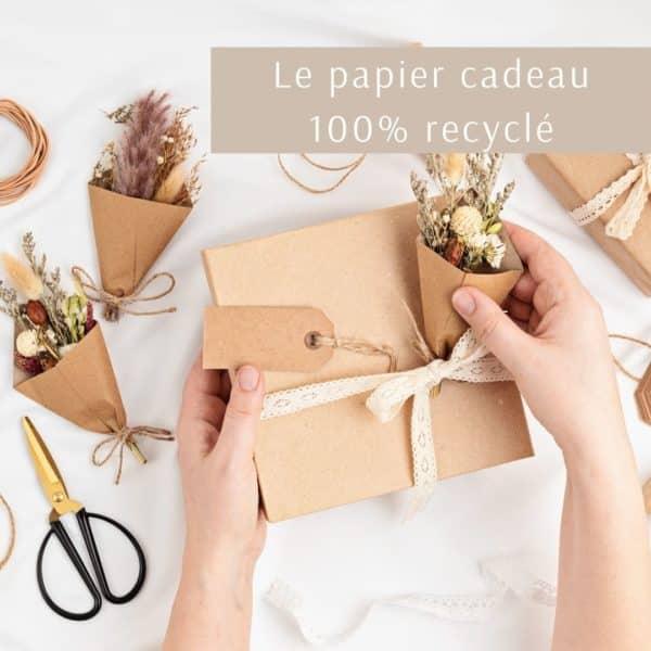 Article de blog sur le papier cadeau recyclé